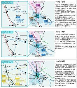 中村市内の鉄道路線の変遷